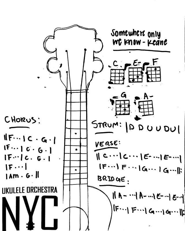 Chord progression for #keane 's Somewhere Only We Know! Tear it up on your uke! #ukulele #ukulelelessons #ukulelelesson #freeukulelelesson #nyc #nyclife