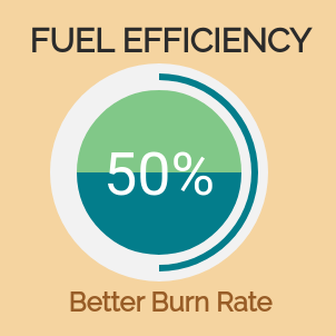 Sierra-Info-Fuel-Efficiency.png
