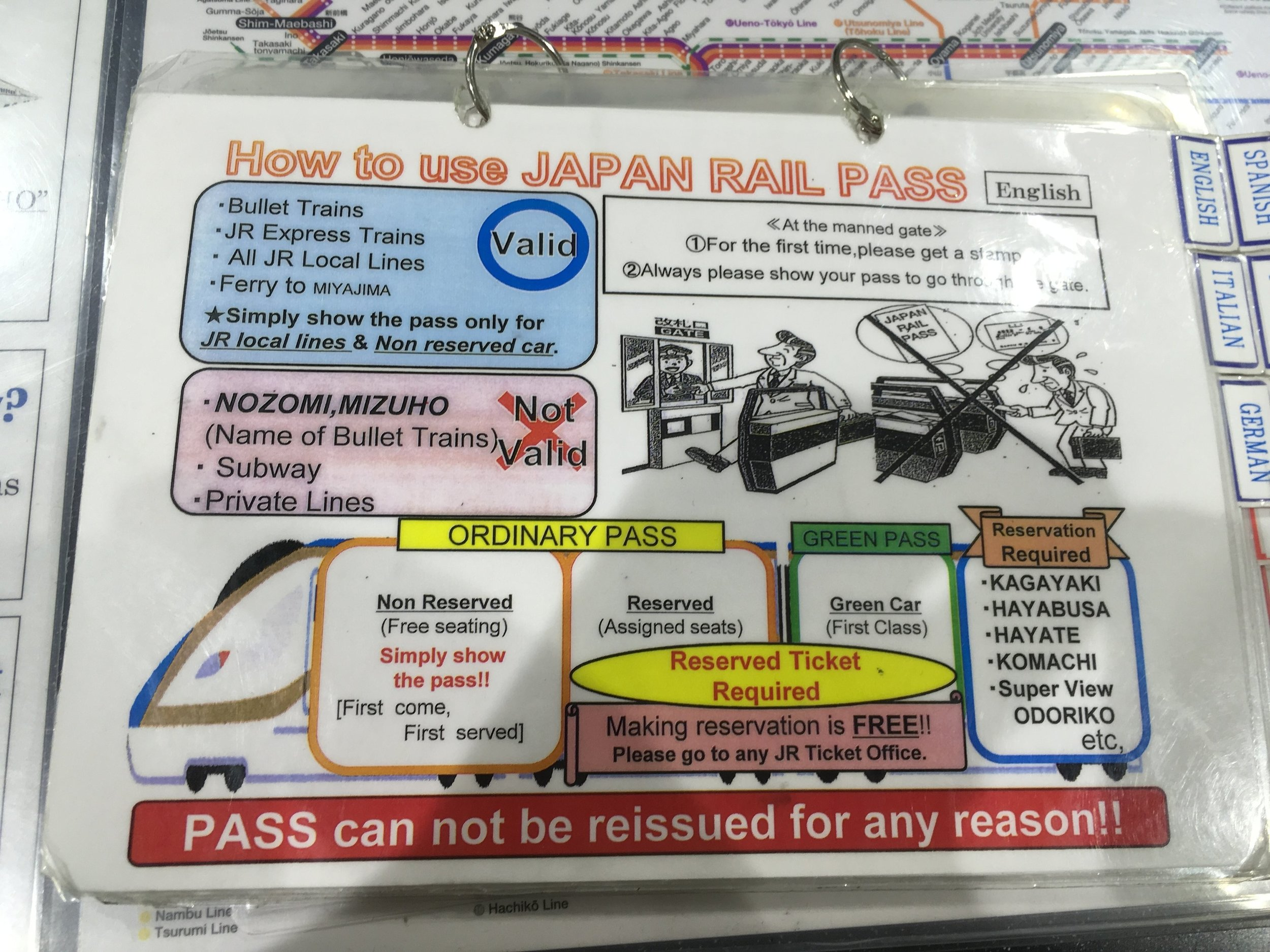 How to Use Japan Rail Pass.JPG