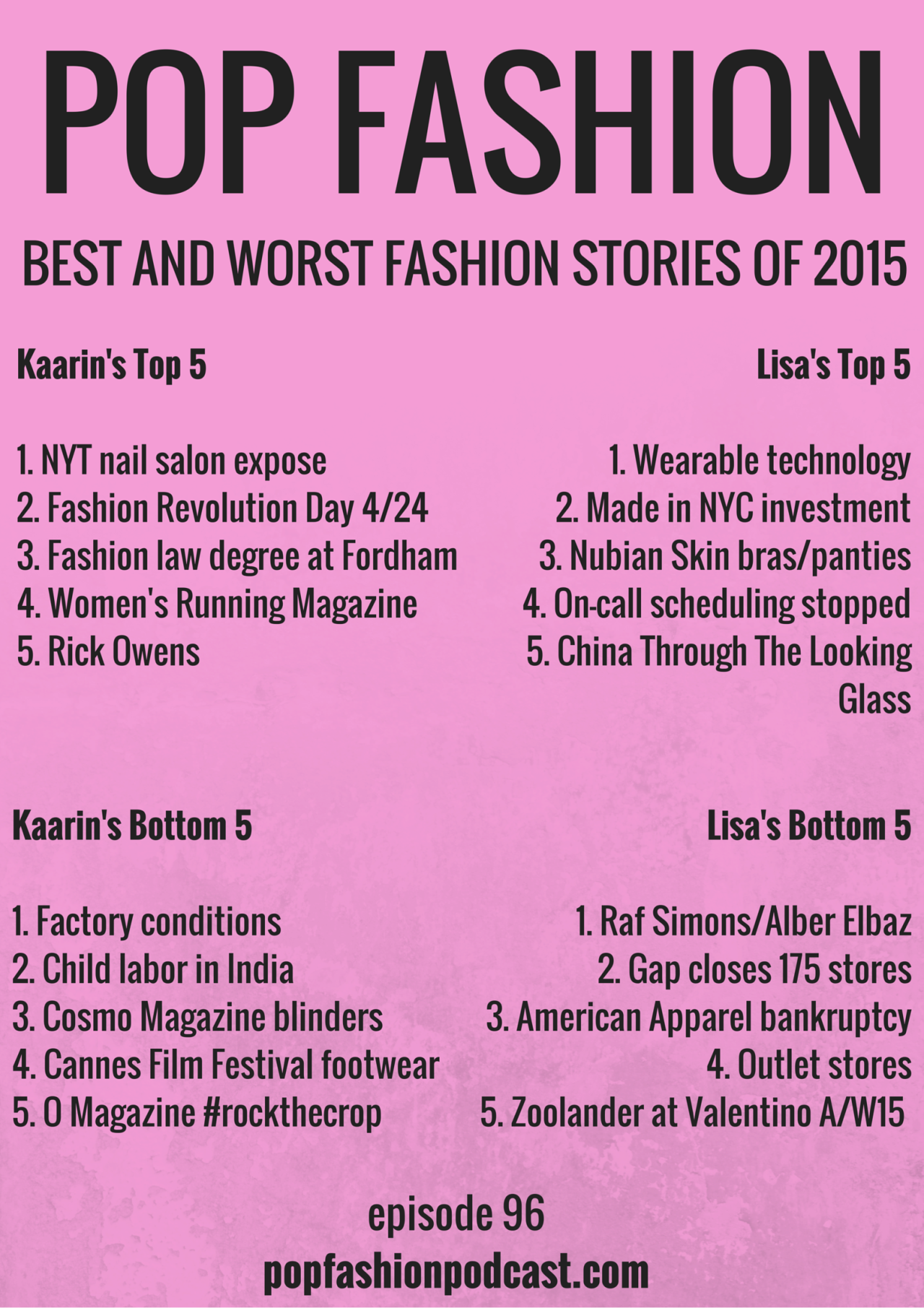 Our year-end episode is here!  Episode 96 is all about 2015′s best and worst fashion news of the year.        Kaarin's Top 5     1.  NYT nail salon expose  2.  Fashion Revolution Day 4/24  3.  Fashion law degree at Fordham  4.  Women's Running Magazine   5.  Rick   Owens    Kaarin's Bottom 5   1.  Factory   conditions  continue  2.  Child labor in India  3.  Cosmo Magazine blinders  4.  Cannes Film Festival footwear  5.  O Magazine #rockthecrop    Lisa's Top 5   1.  Wearable technology  2.  Made in NYC investment  3.  Nubian Skin bras/panties  4.  On-call scheduling stopped  5.  China Through The Looking Glass      Lisa's Bottom 5   1.  Raf Simons / Alber Elbaz  2.  Gap closes 175 stores  3.  American Apparel bankruptcy  4.  Outlet stores  5.  Zoolander at Valentino A/W15