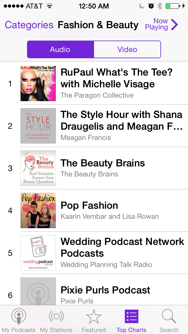 We're totally cool with being in the 4 spot right up there with RuPaul.