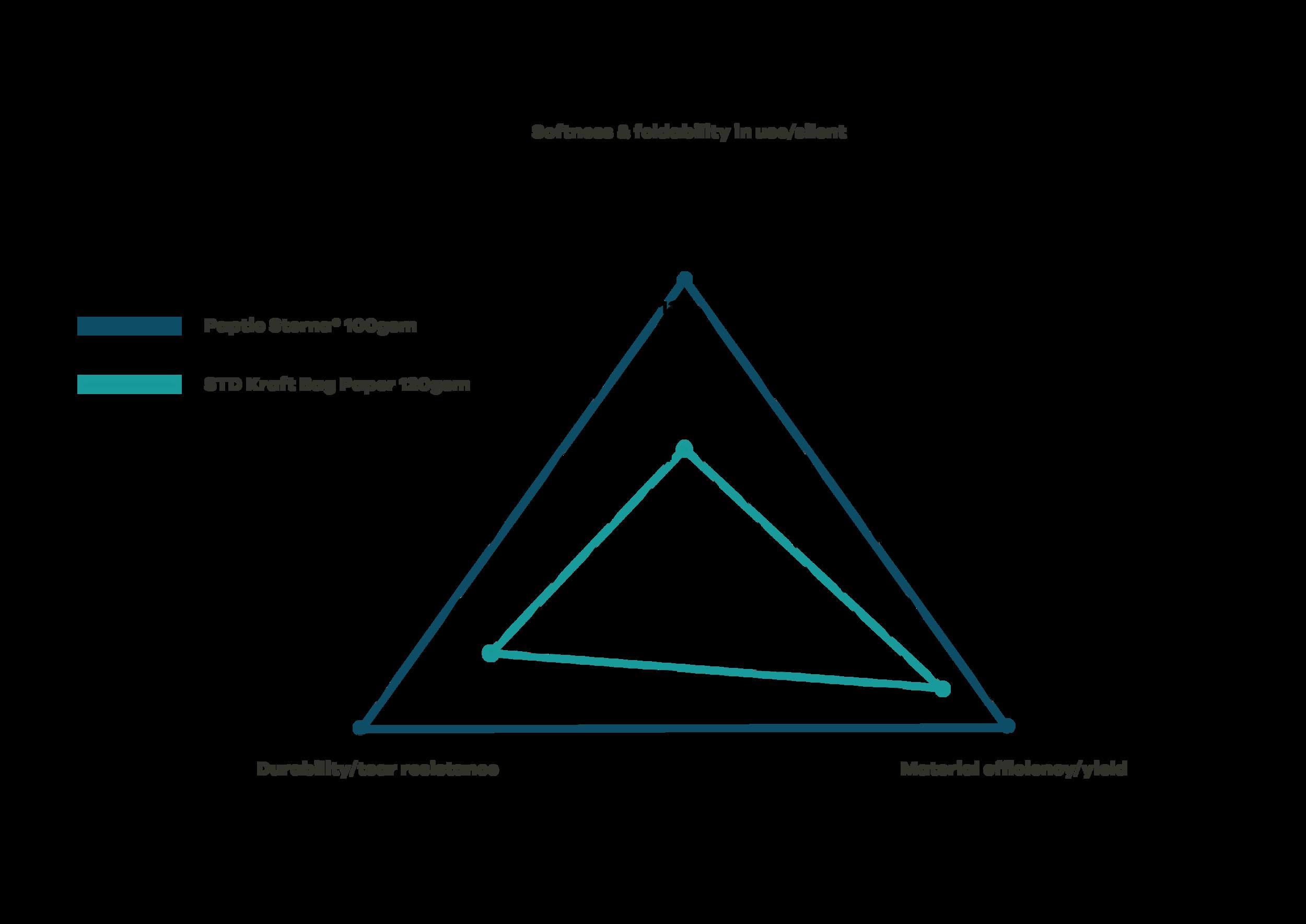 sternavskraft_triangle - 01. - png