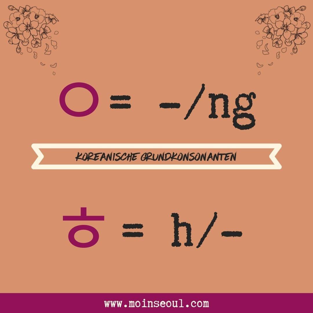 Koreanische Grundkonsonanten_ Teil5_Koreanisch lernen_MoinSeoul_einfachkoreanisch.jpg