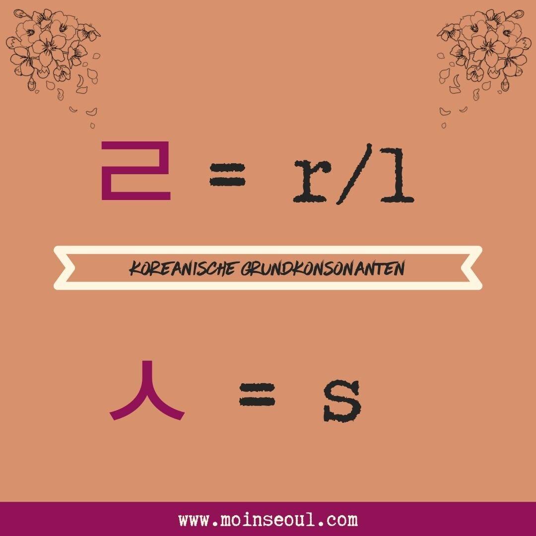 Koreanische Grundkonsonanten_ Teil6_Koreanisch lernen_MoinSeoul_einfachkoreanisch.jpg