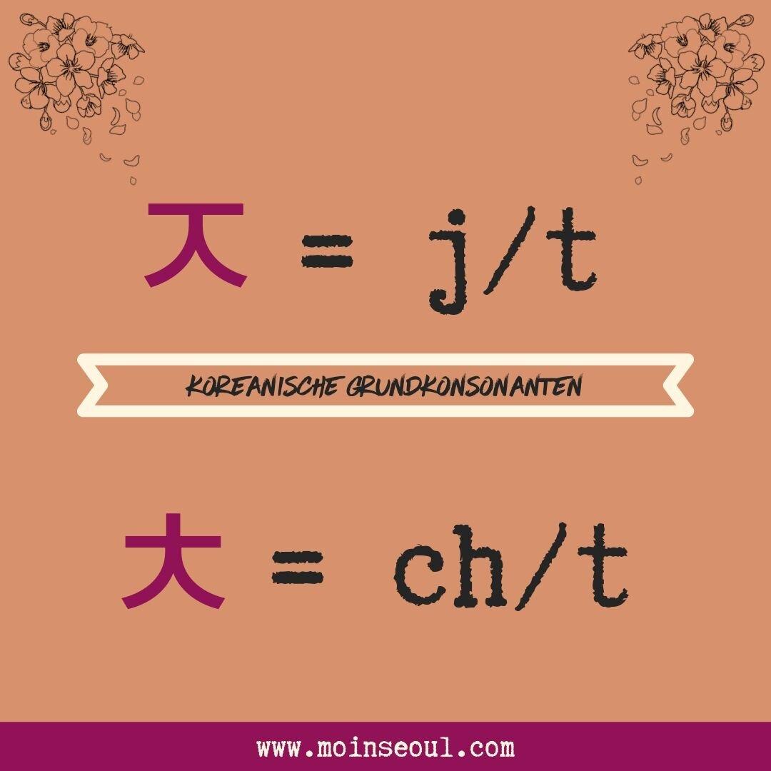 Koreanische Grundkonsonanten_ Teil7_Koreanisch lernen_MoinSeoul_einfachkoreanisch.jpg
