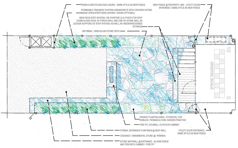 illustrative showing final plan layout