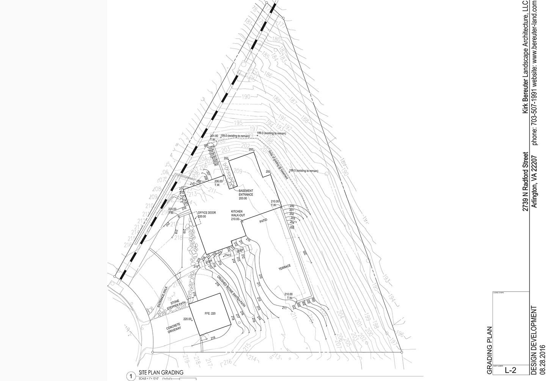 What Is A Landscape Architect Kirk Bereuter Landscape