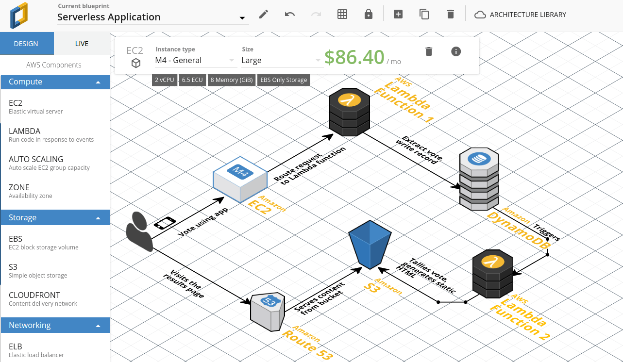 It even can show you estimated costs based on your AWS accounts!