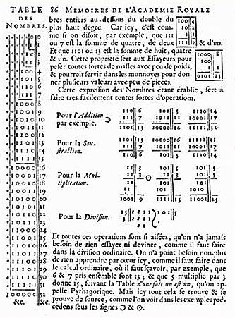 Explication de l'Arithmétique Binaire, Table 86