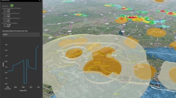 AIRSPACE ANALYSIS - Receive alerts and warnings when your UAS is flying into restricted airspace