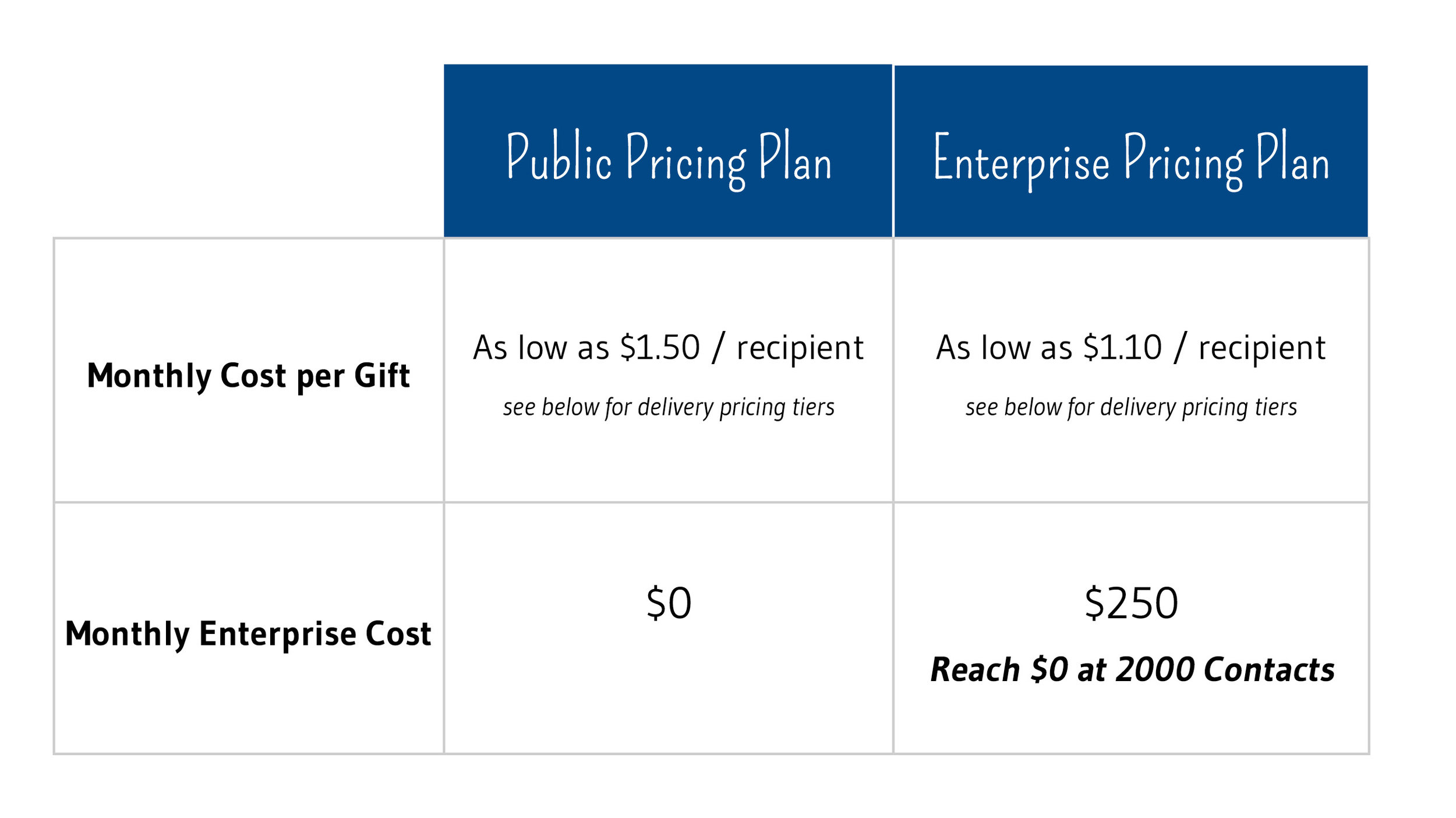 public and enterprise pricing1.jpg
