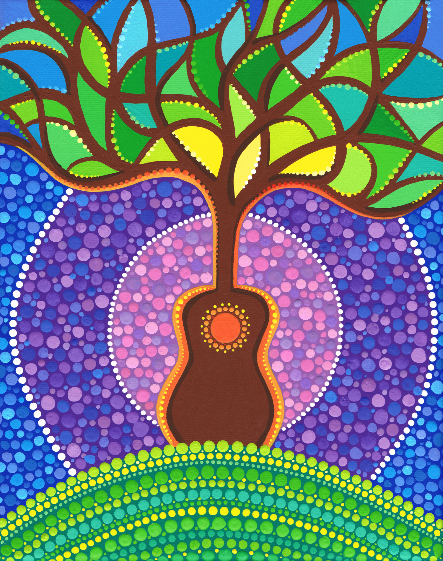 Guitar Harmonic Energy