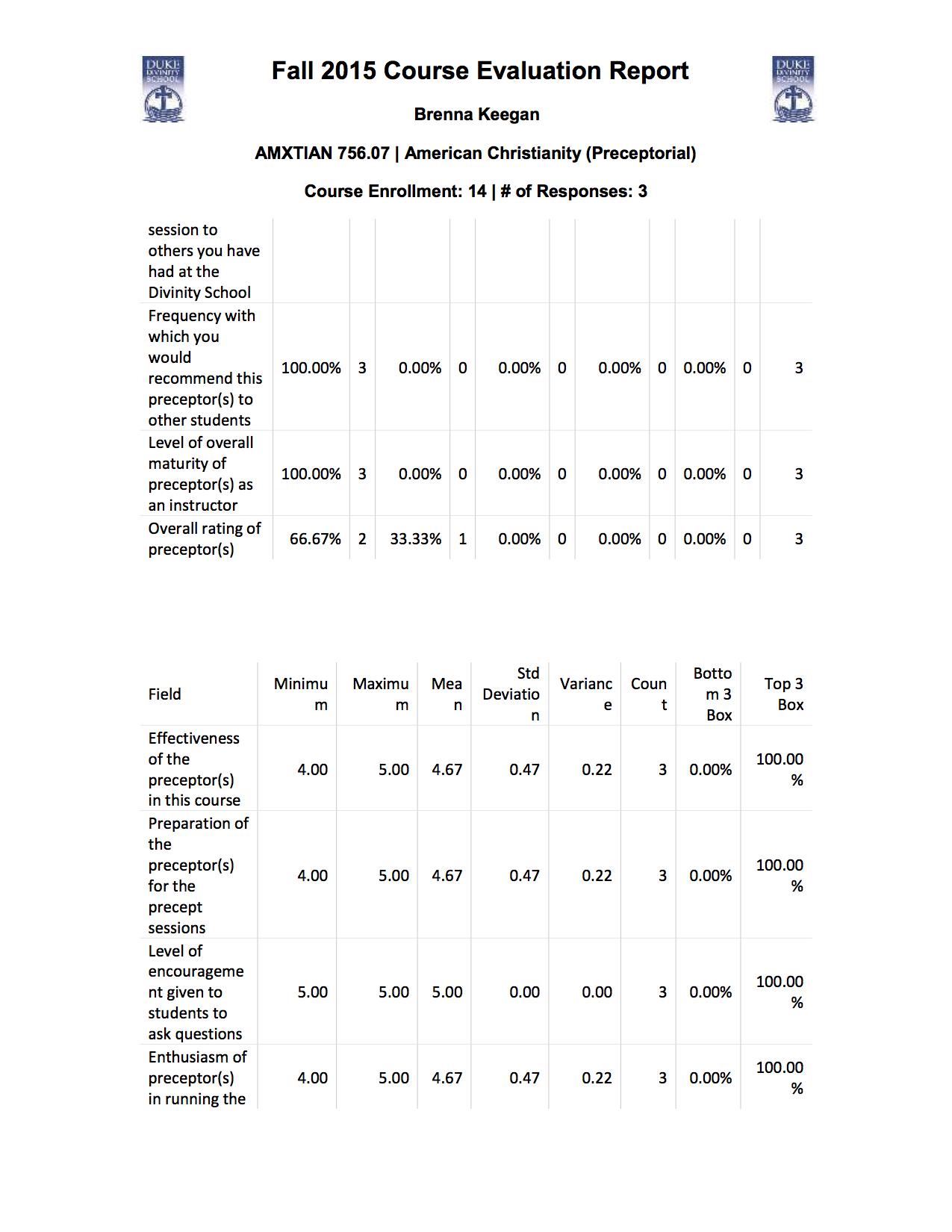 Fall15AMXTIAN756.Evaluations2.jpg