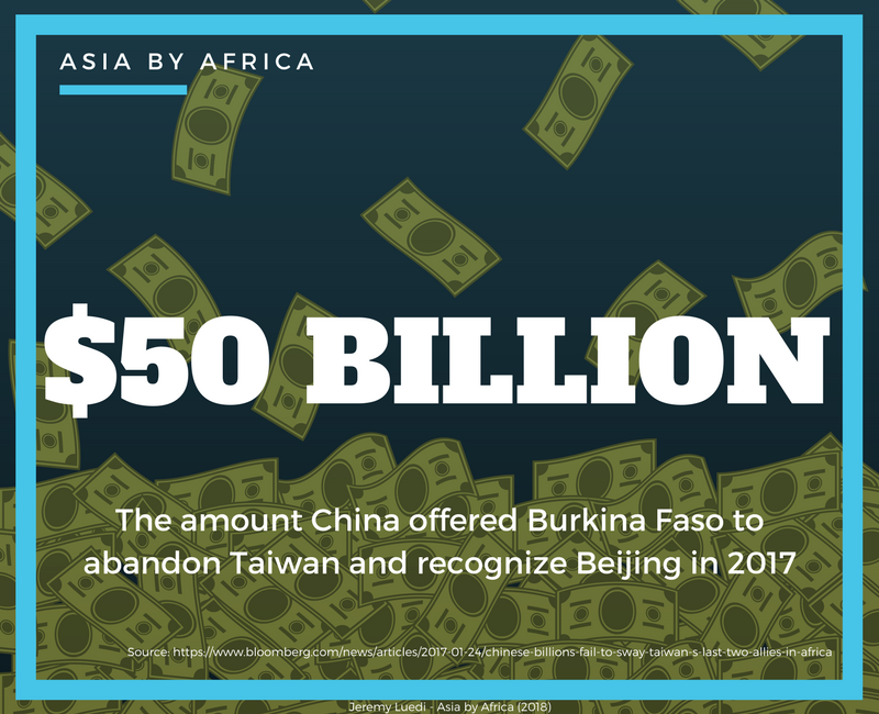 Saying no to China in 2018: Taiwan's last African allies