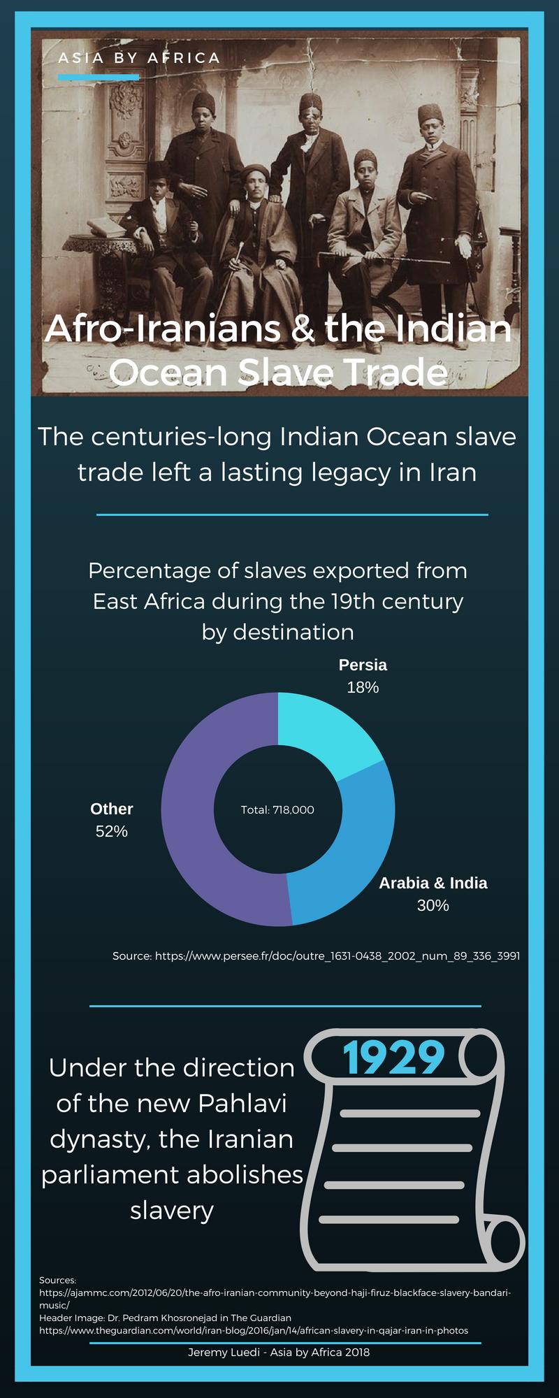 Afro-Iranians-slavery-in-Iran-history