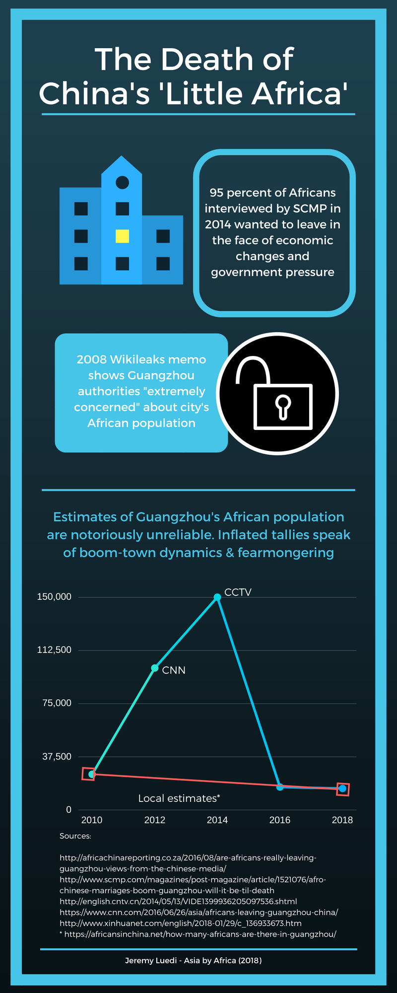 African-population-in-Guangzhou-China-changes