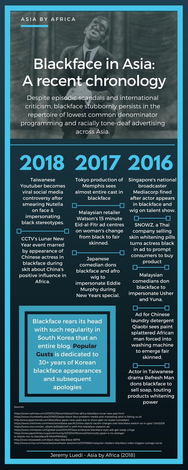 blackface-asia-recent-incidents