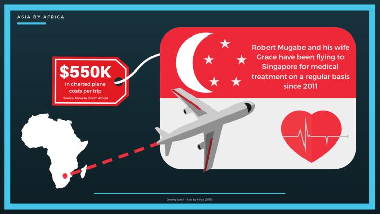mugabe-singapore-medical-trips