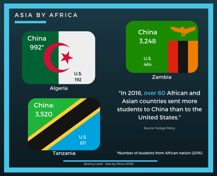 african-students-china-by-country