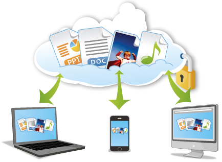 cloud_connected_devices.v2.png