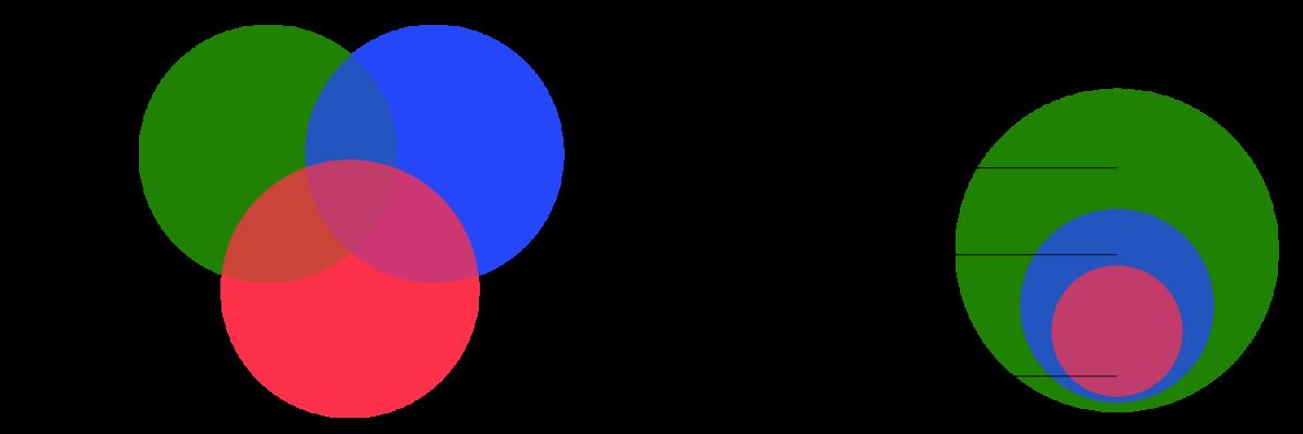 RSE vs. Negocios conscientes 1.png