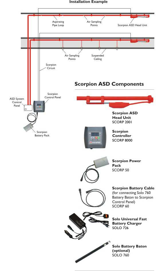 components_asd_gb.jpg