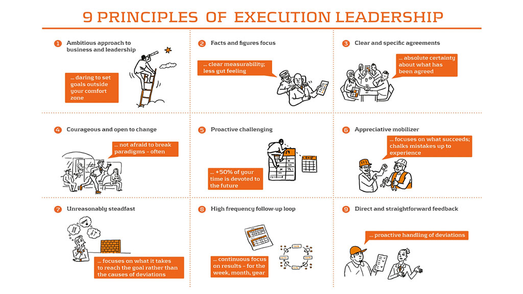 Qeep's 9 principals for good execution leadership