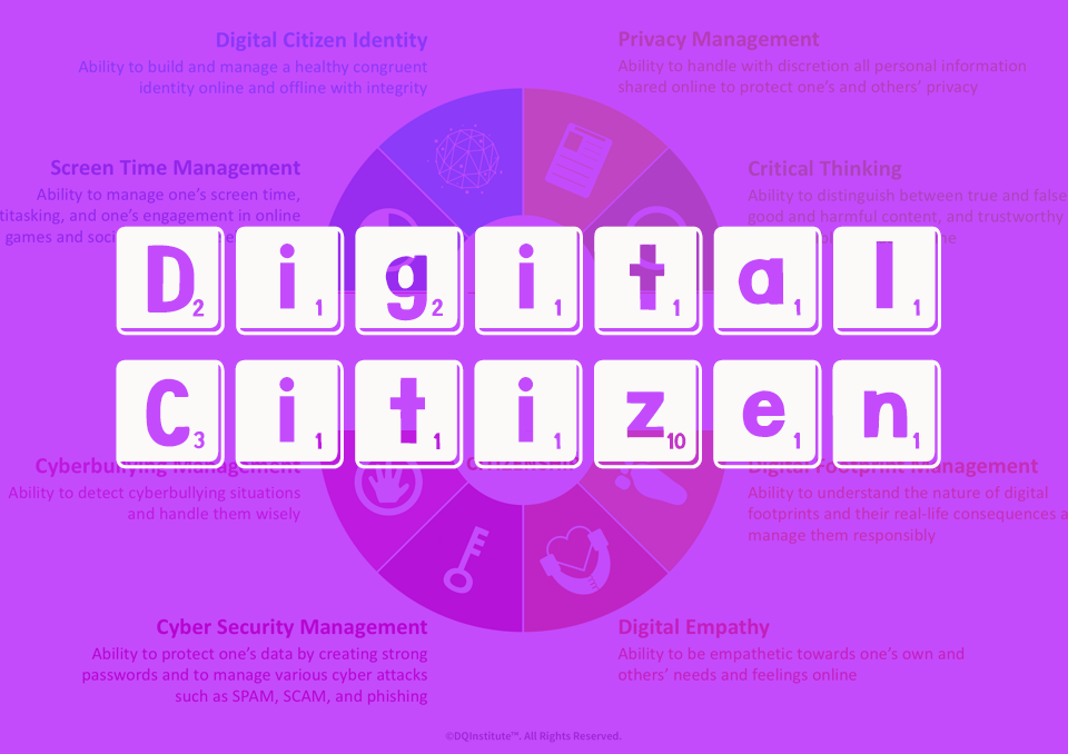 Digital Citizenship:   Discover what a digital citizen is and how to teach your students to be a good digital citizen in this digital era.