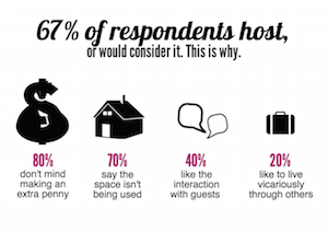 Airbnb-Opinion-Survey.png