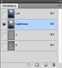 Lightness channel, holding image detail selected in LAB mode