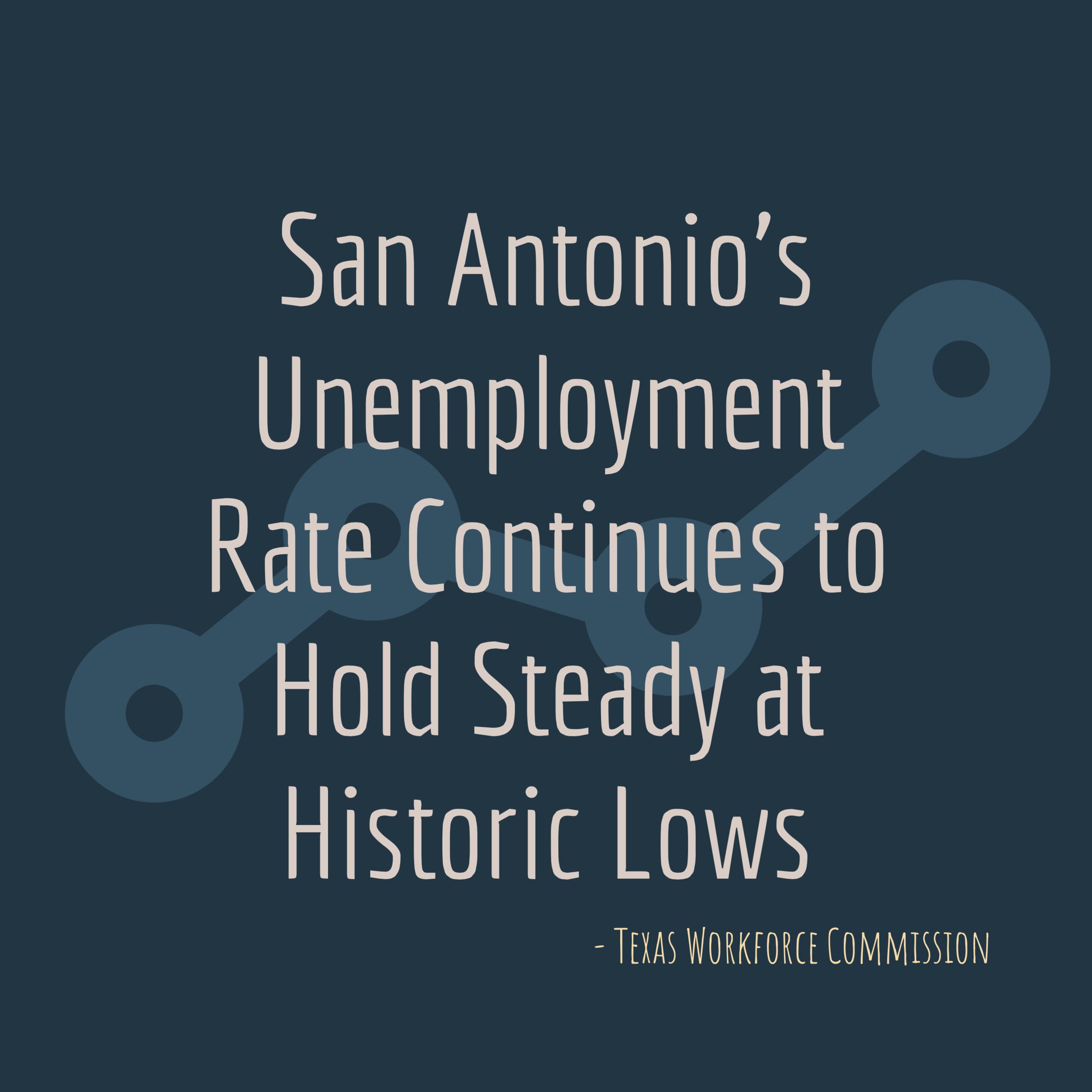 San Antonio Unemployment Rate.png