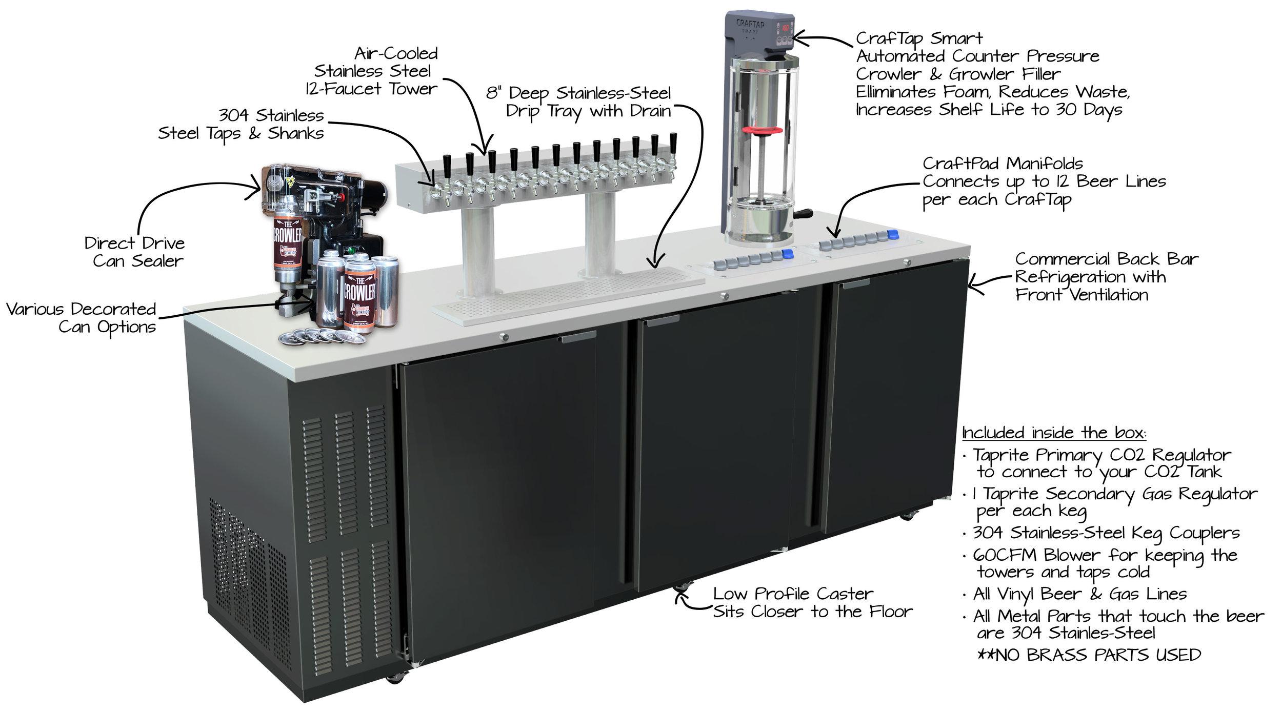 CTSmart-Kiosk-Image-with-Notes(web).jpg