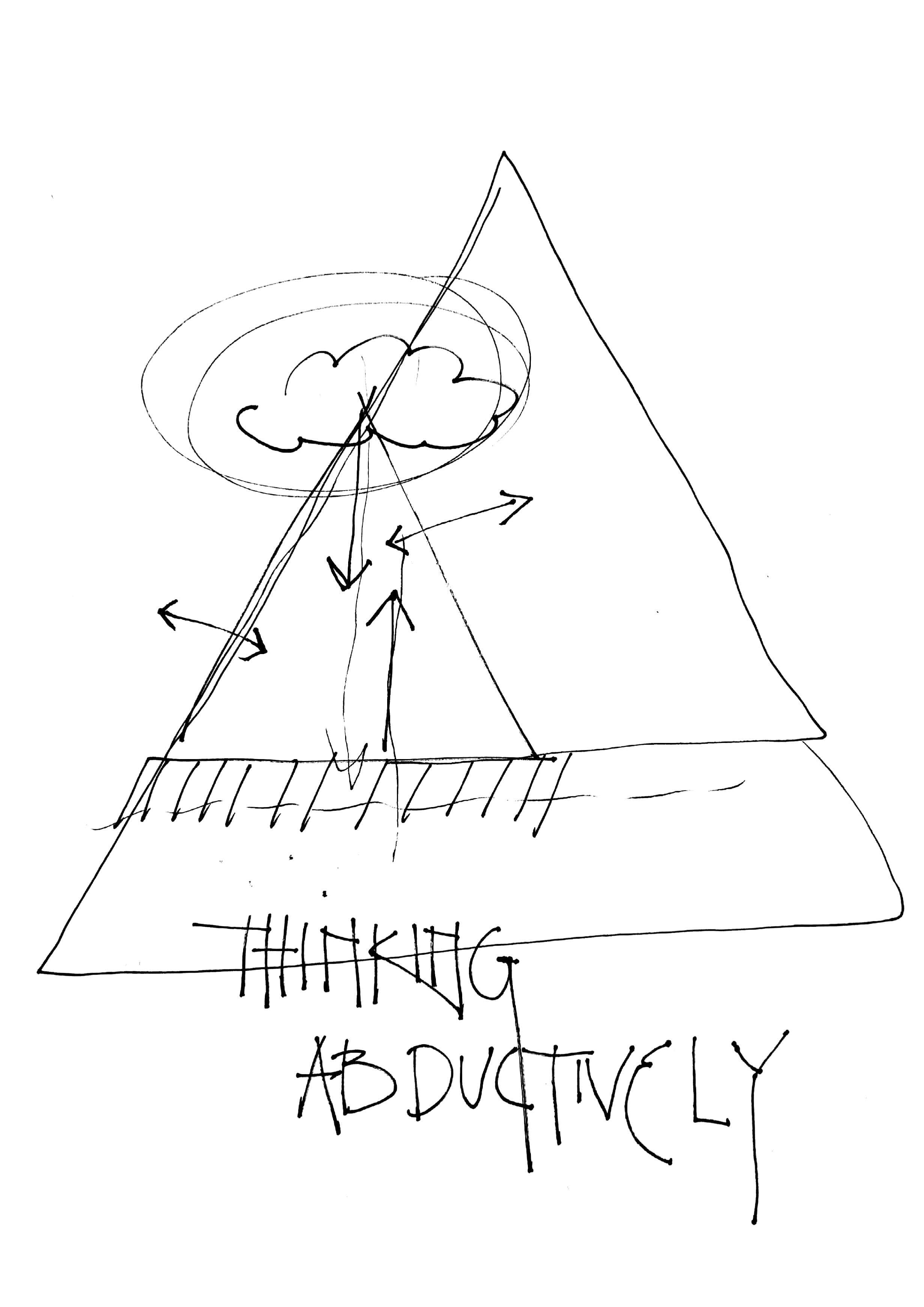thinking abductively