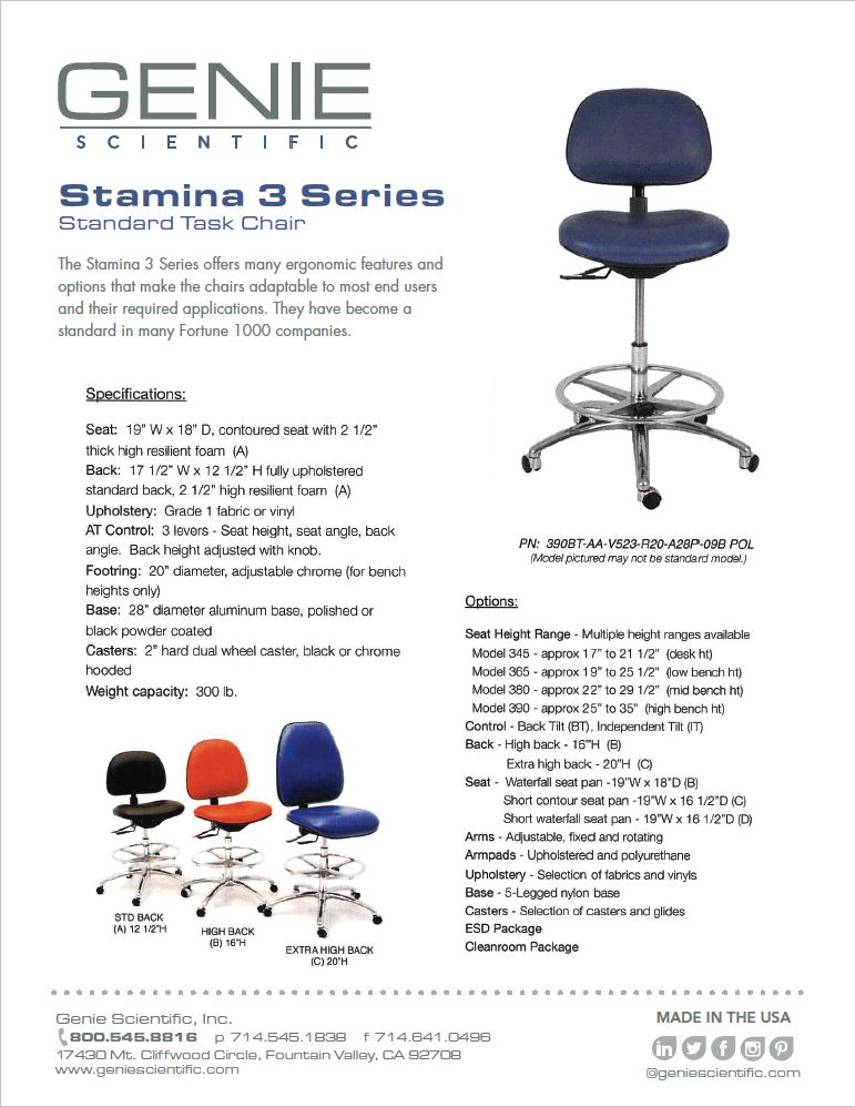Stamina3Series.png