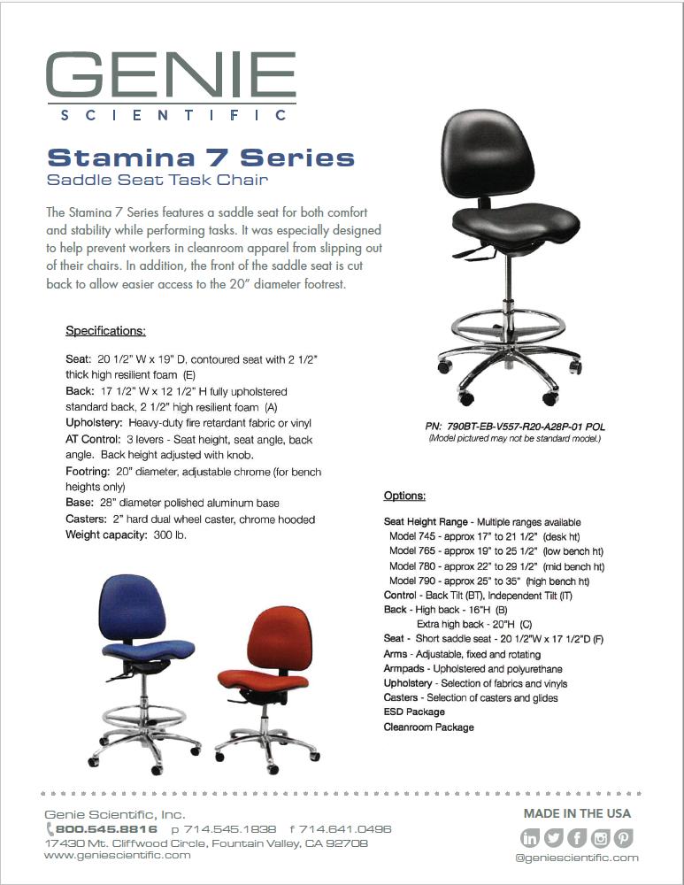 Stamina7Series.png