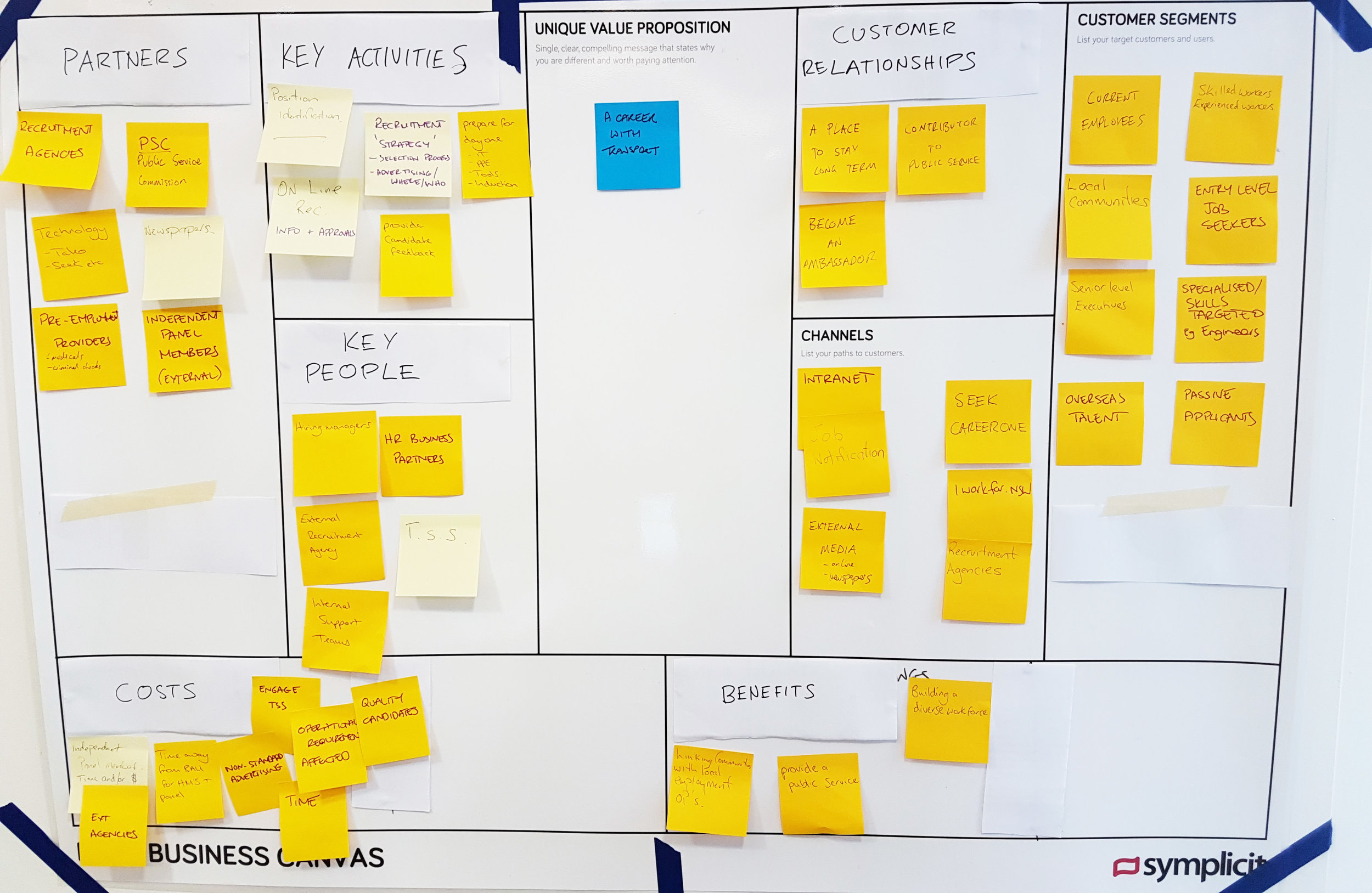 Above: Business Model Canvas