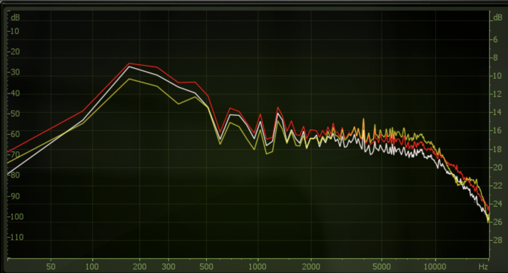 (FL studio EQ compare close up)