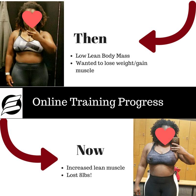 Copy of monique progress.png