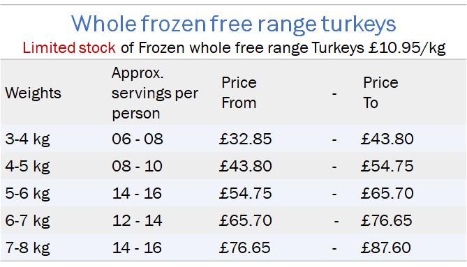 2019-Bramble-farm-whole-free-range-frozen-turkey-prices.png