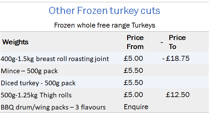 2019-Bramble-farm-free-range-frozen-turkey-prices inc mince diced breast roll.png