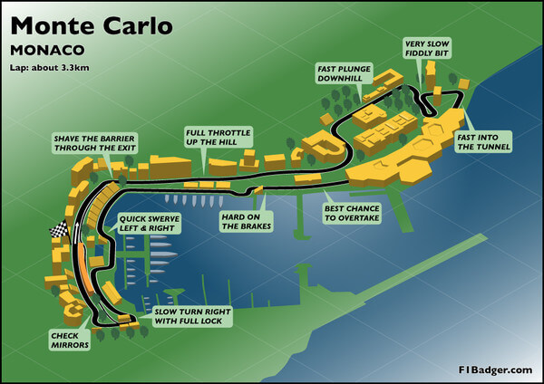 Monaco Grand Prix's 3.34km track has changed very little since the first race in 1929