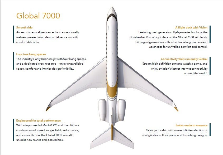 For more information about the  Bombardier Global 7000 download the brochure  here .