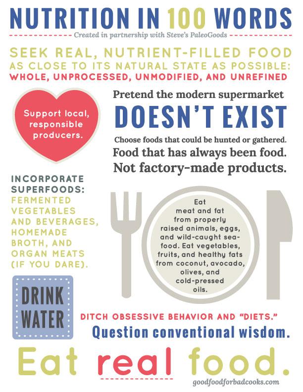 Nutrition-in-100-words_v4.jpg