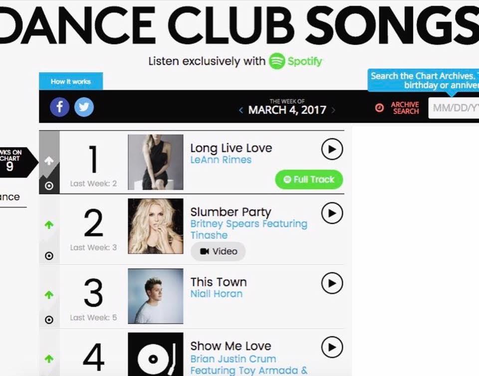 LeAnne Rimes'  Long Live Love   written by Darrell Brown  went #1 on Billboard Dance Club Songs Chart!