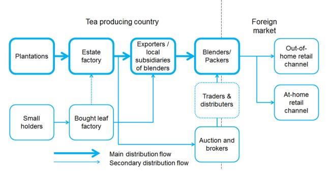 Tea Trade.jpg