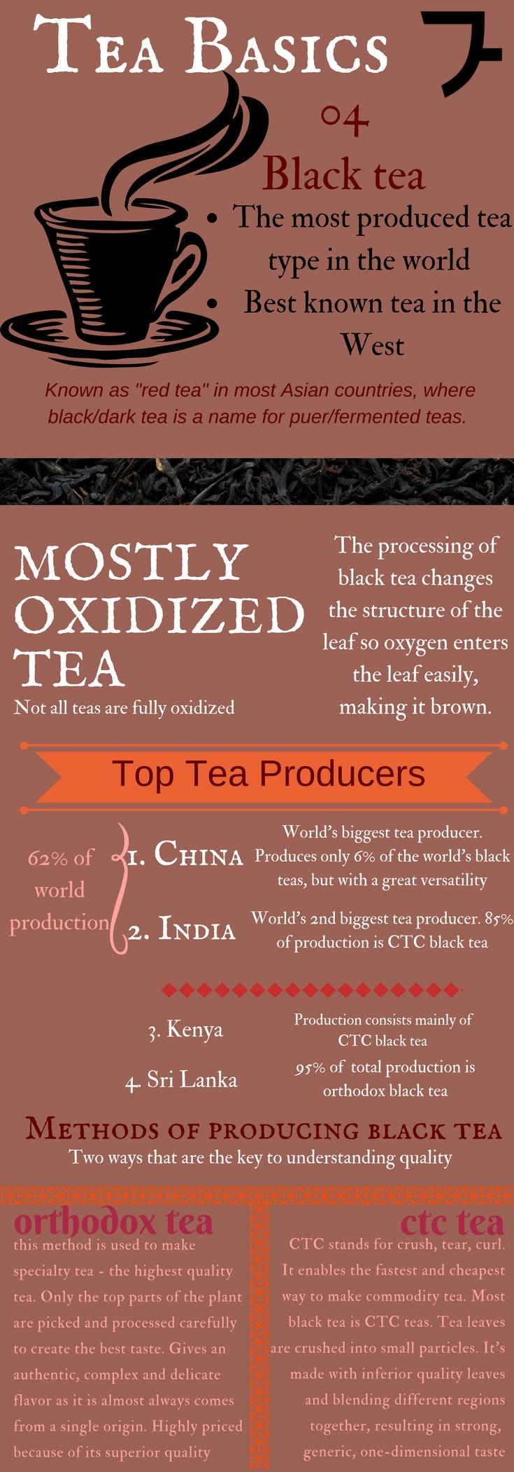 Tea Basics04.jpg