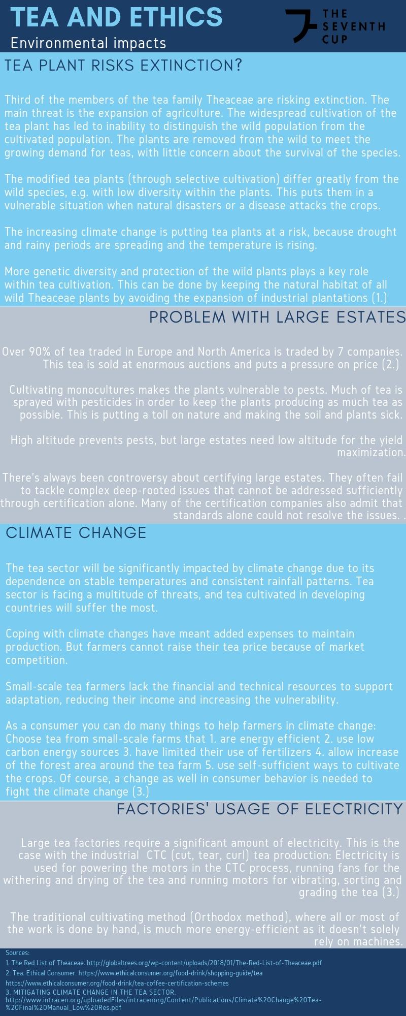 Environmental impacts.jpg