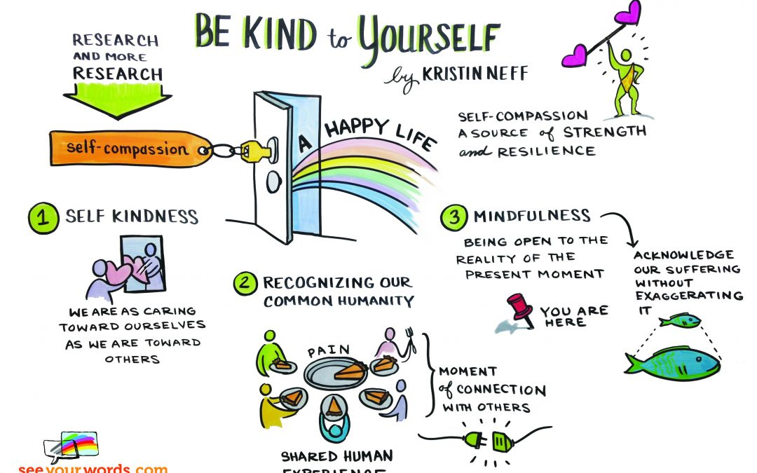 Source:http://compassioninspiredhealth.com/2015/10/26/be-kind-to-yourself/