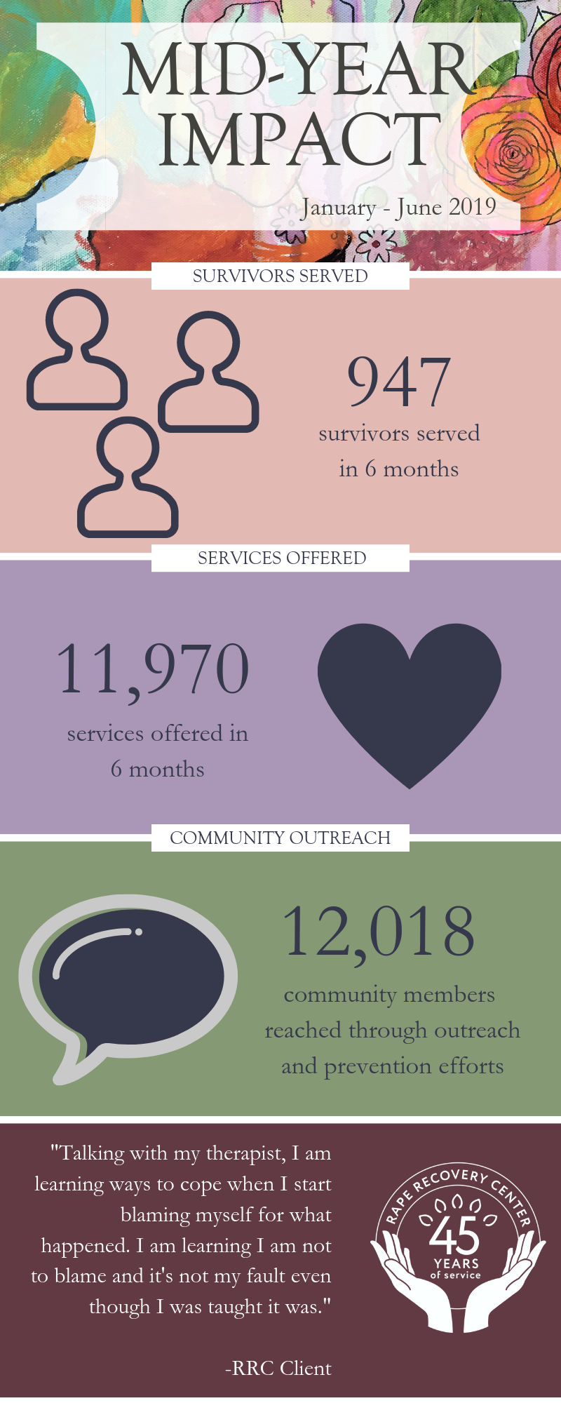 2019 Mid-year impact report.png