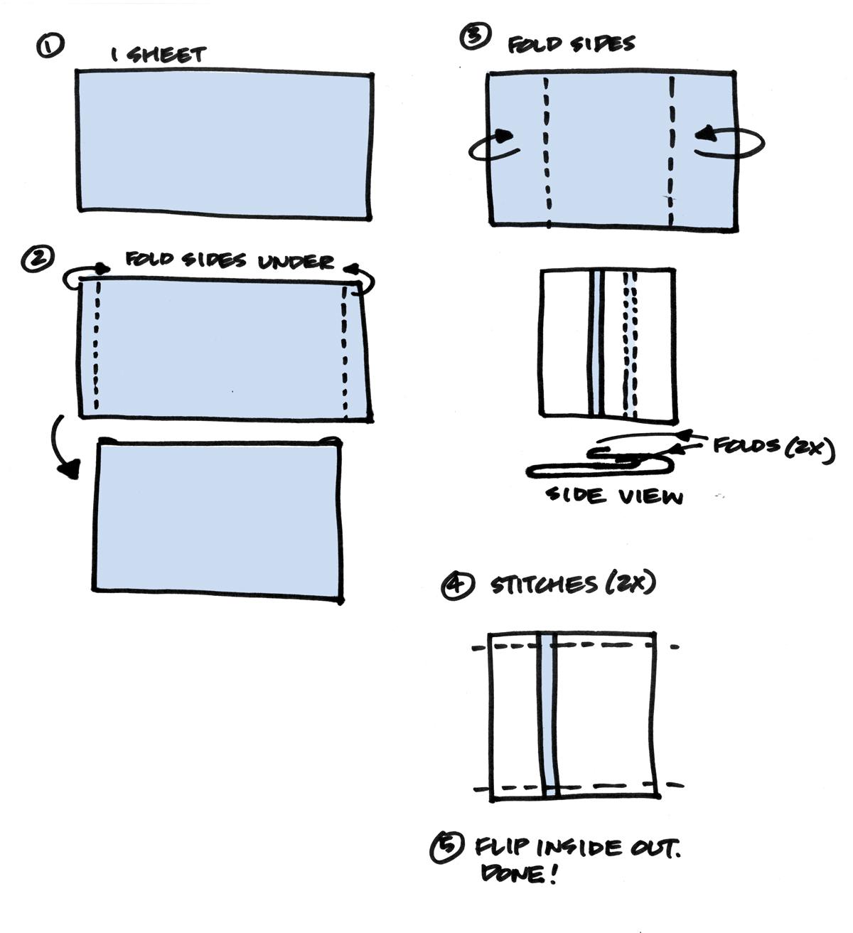 PFold-Instructions-single.jpg